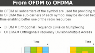From OFDM to OFDMA